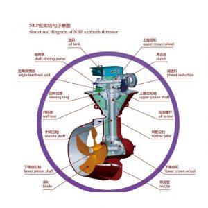 Marine Azimuth Thruster Marine Rudder Propeller Structural Diagram